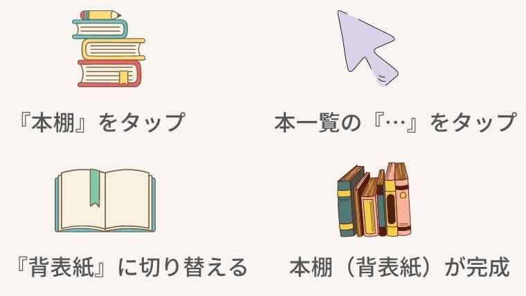 ebookJapan 本棚 背表紙